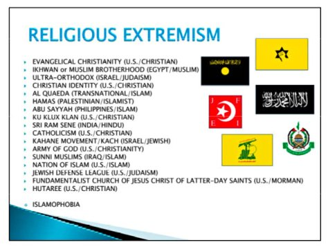 The Majority of the United States are Christians and part of one of the largest religious extremism sects. This is pure fact. Numbers. Math. Proof Positive.