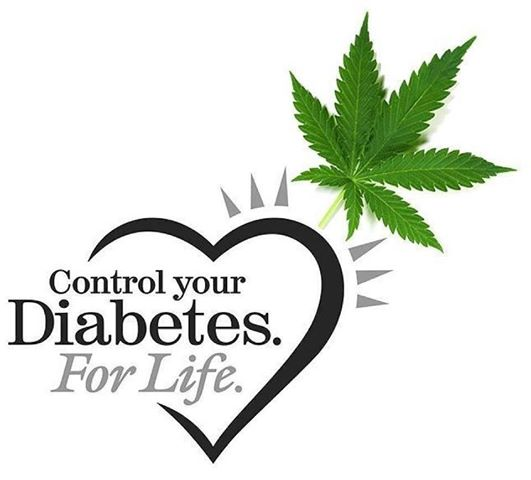 control diabetes for life background