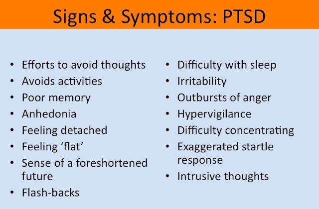 Signs and Symptoms of PTSD Chart